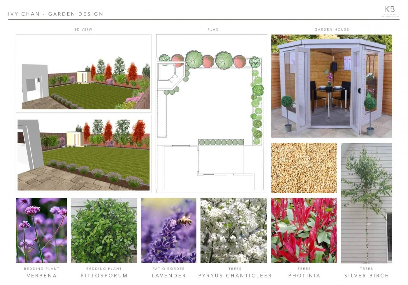 Garden Landscaping | The Mustcard